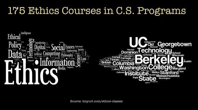 data ethics courses