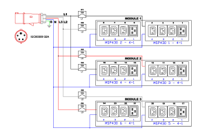 Rack PDU | PX35528VV2 | Product Selector  Raritan