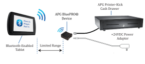 APG Cash Drawer Releases BluePRO® Bluetooth Device