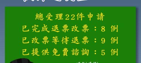 您們守護台灣,D3 守護您!第二彈-Thank You Team Taiwan