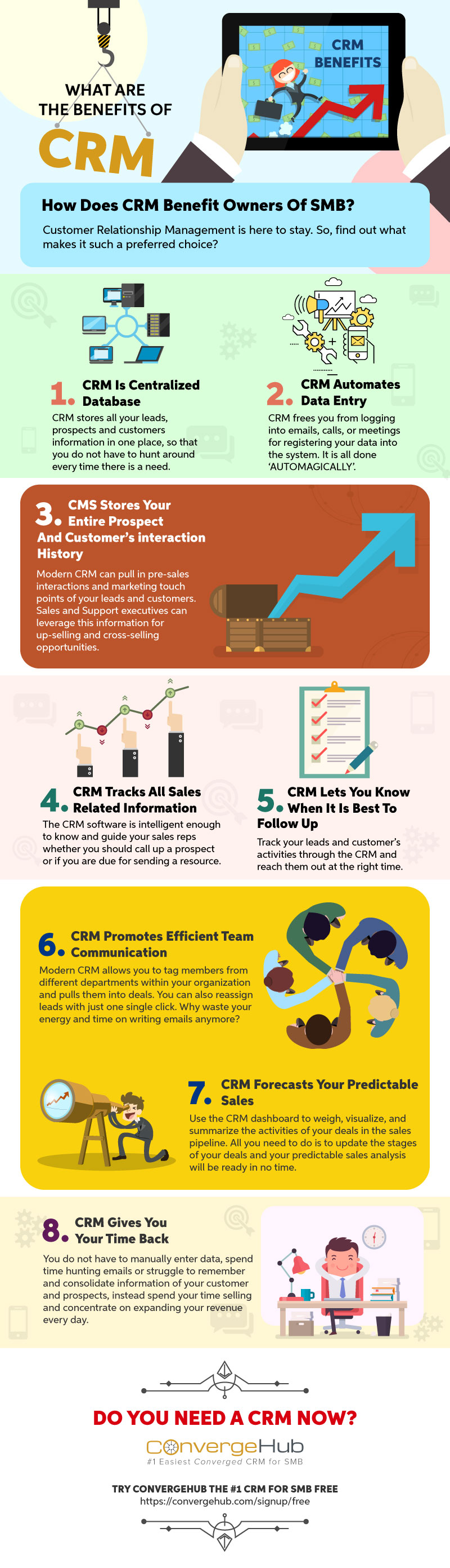 Infographic What are the benefits of CRM