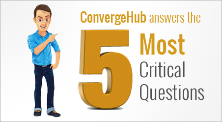 What are Five most critical questions in CRM