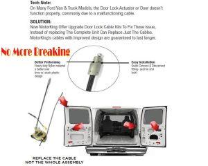 Ford E250 E350 E450 Right Rear Door Handle Latch Cable 6C2Z15264A01AA RK3005M | eBay