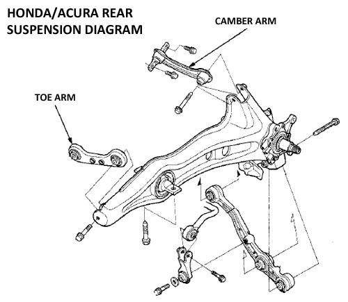 1994 honda civic front suspension diagram