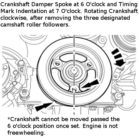 Crankshaft position just before removing VVT sprocket