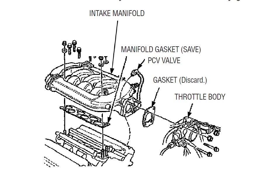 Diagram A Diagram Of Pcv Valve On 2003 Ford Taurus File Ay11027