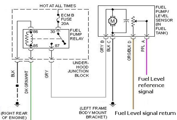 Pontiac Grand Am Coolant Sensor Located