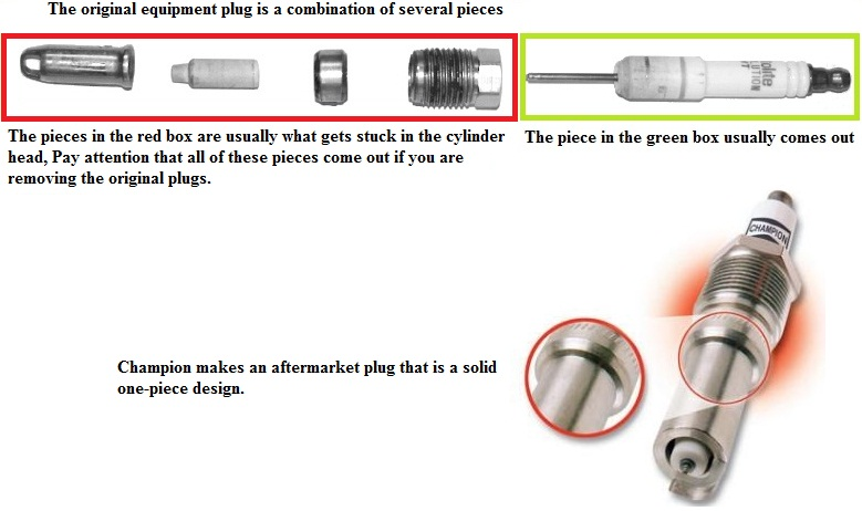 motorcraft spark plug vs champion solid one piece design