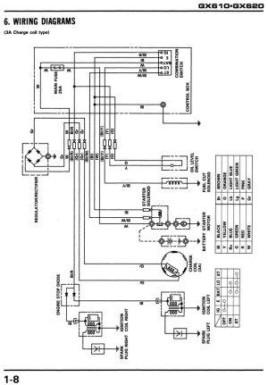 Honda GX610 GX620 K0 Engine Service Repair Shop Manual | eBay