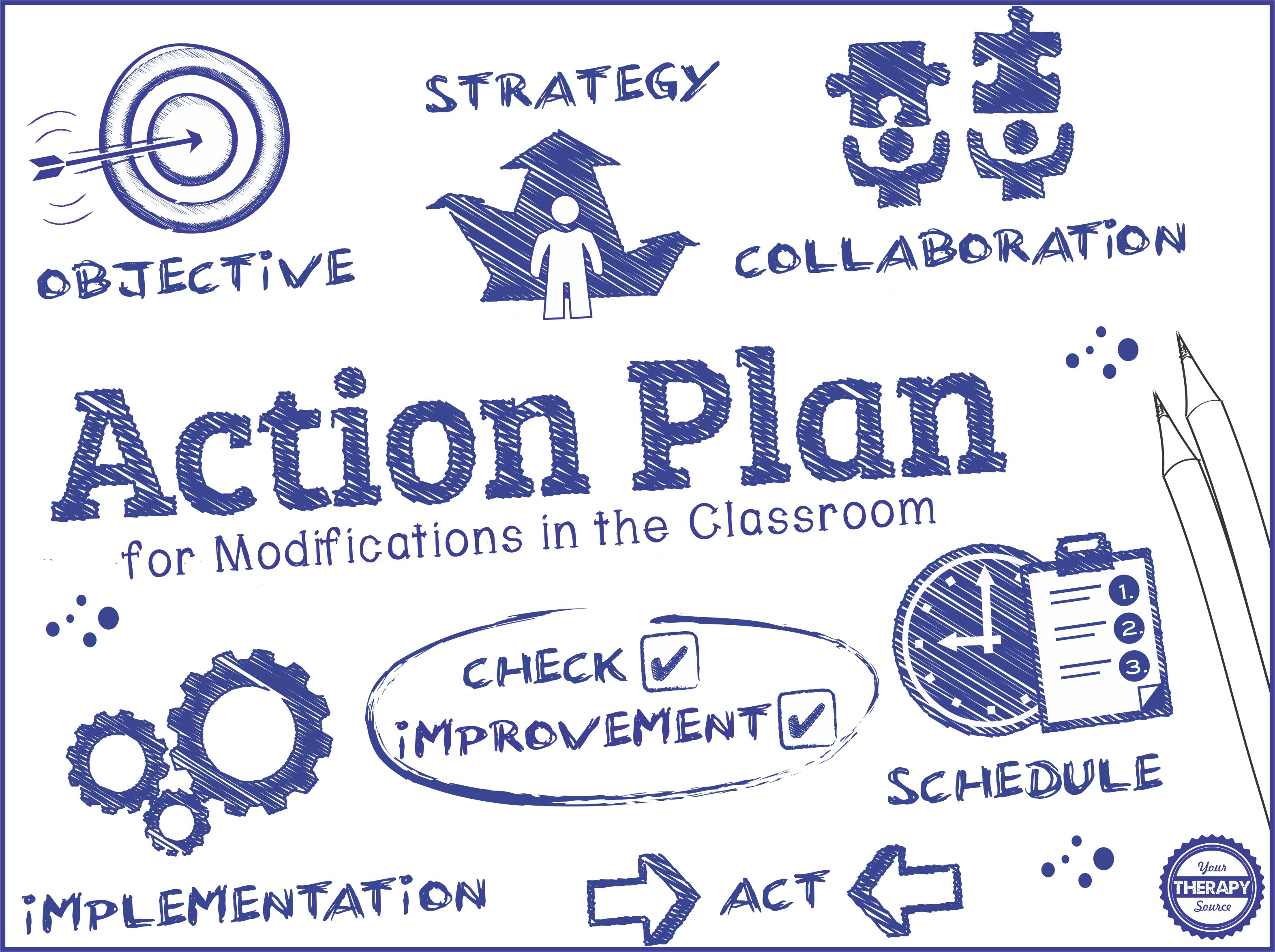 Action Plan For Implementing Modifications In The
