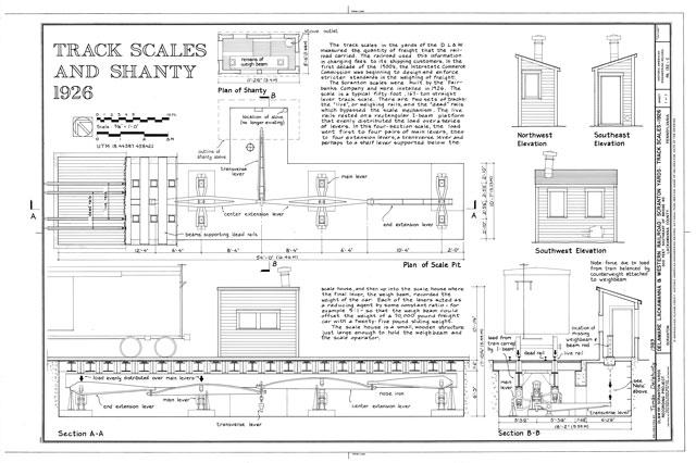 Scranton Plans