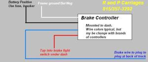 Electric Trailer Brakes General Installation | R and P