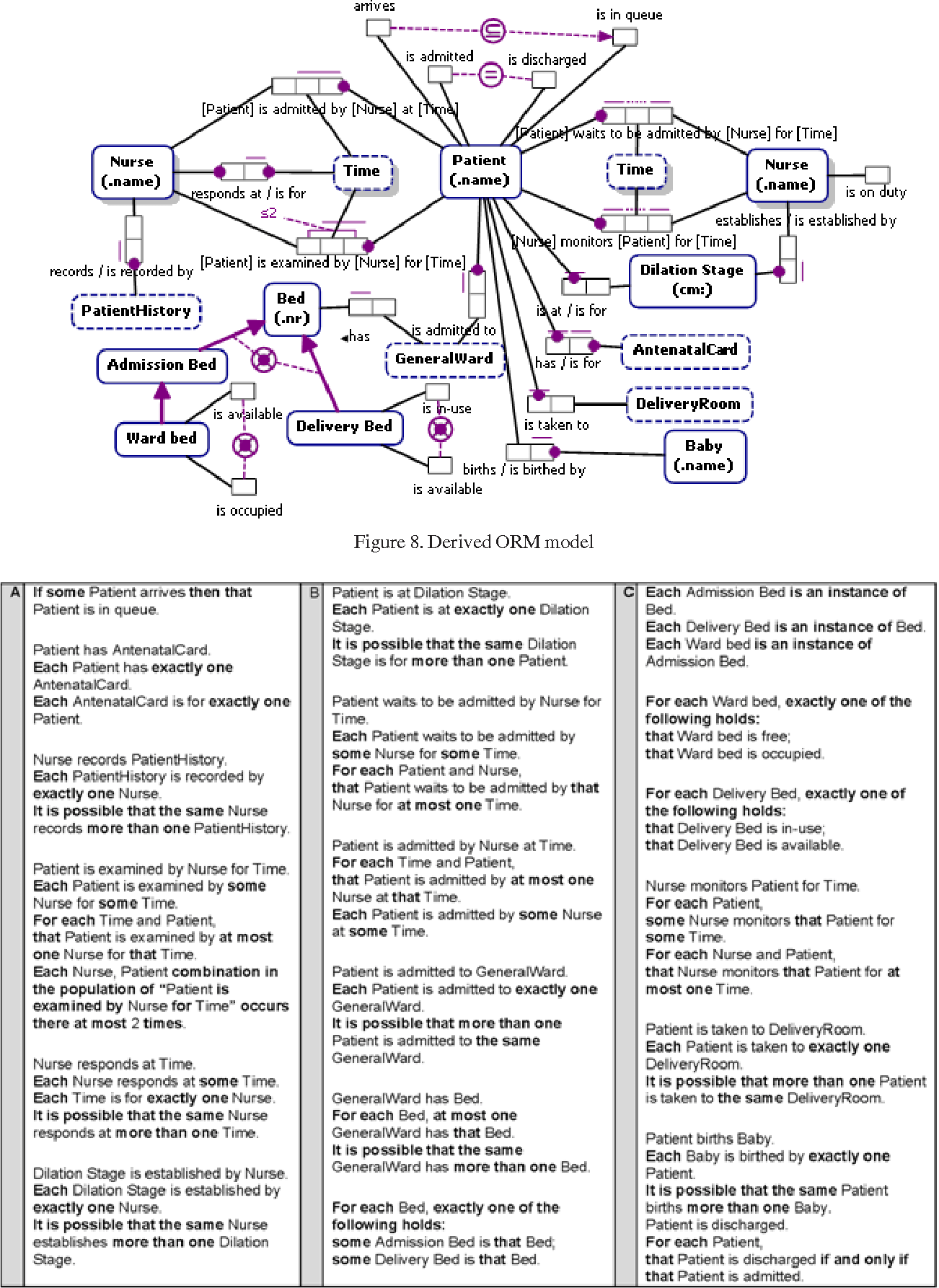 Table 6 From From A System Dynamics Causal Loop Diagram To