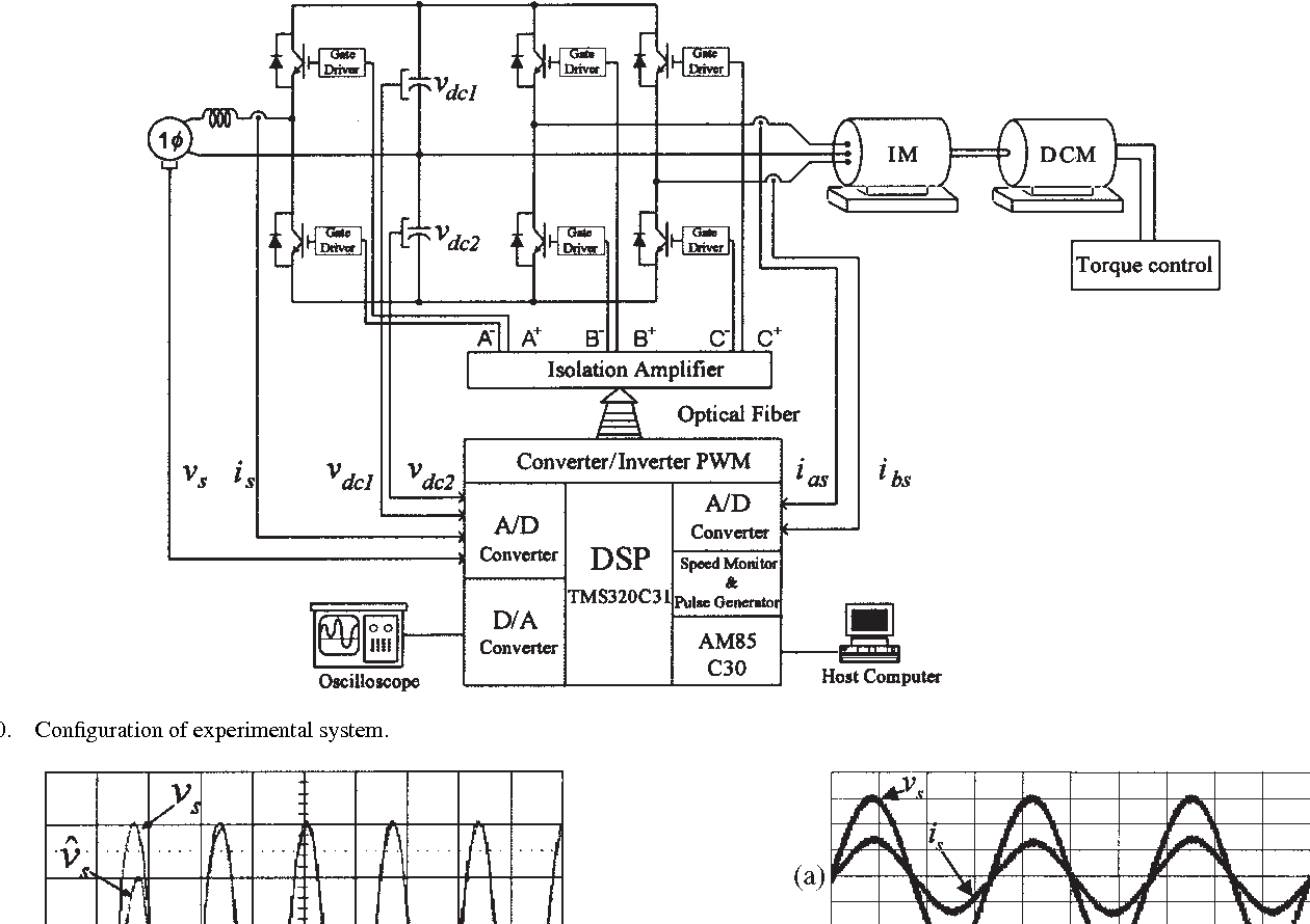 Figure 1 From Control Of Single Phase To Three Phase Ac Dc