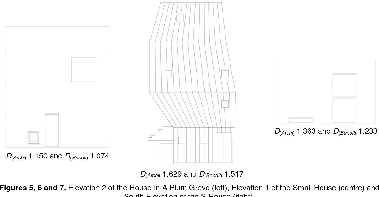 Approaching Euclidean Limits A Fractal Analysis Of The Architecture Of Kazuyo Sejima Semantic Scholar