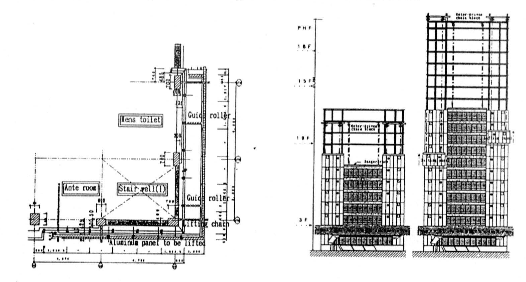 development of automated exterior