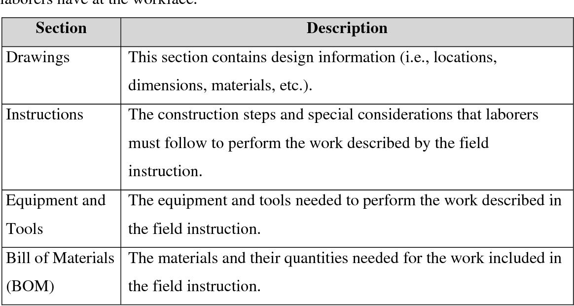 Read our report on diversity, e. Pdf A Work Instruction Template For Cast In Place Concrete Construction Laborers Semantic Scholar