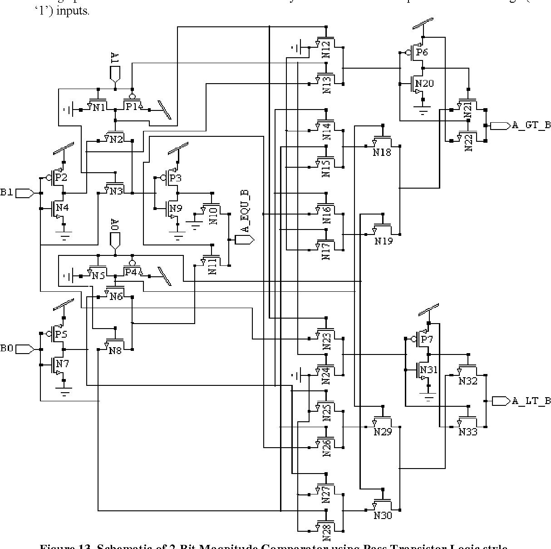 2 Bit Magnitude Comparator Design Using Different