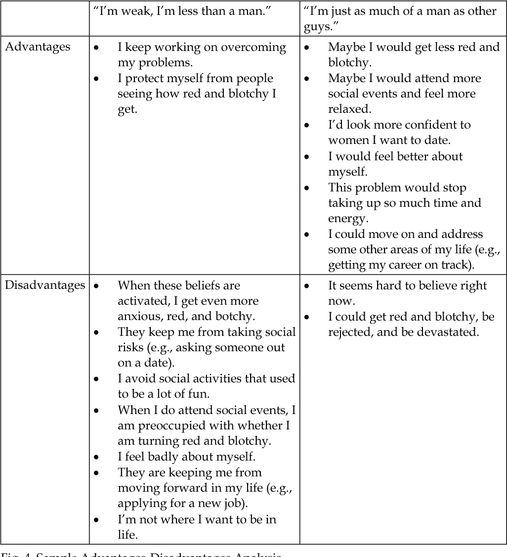 2 Modification Of Core Beliefs In Cognitive Therapy