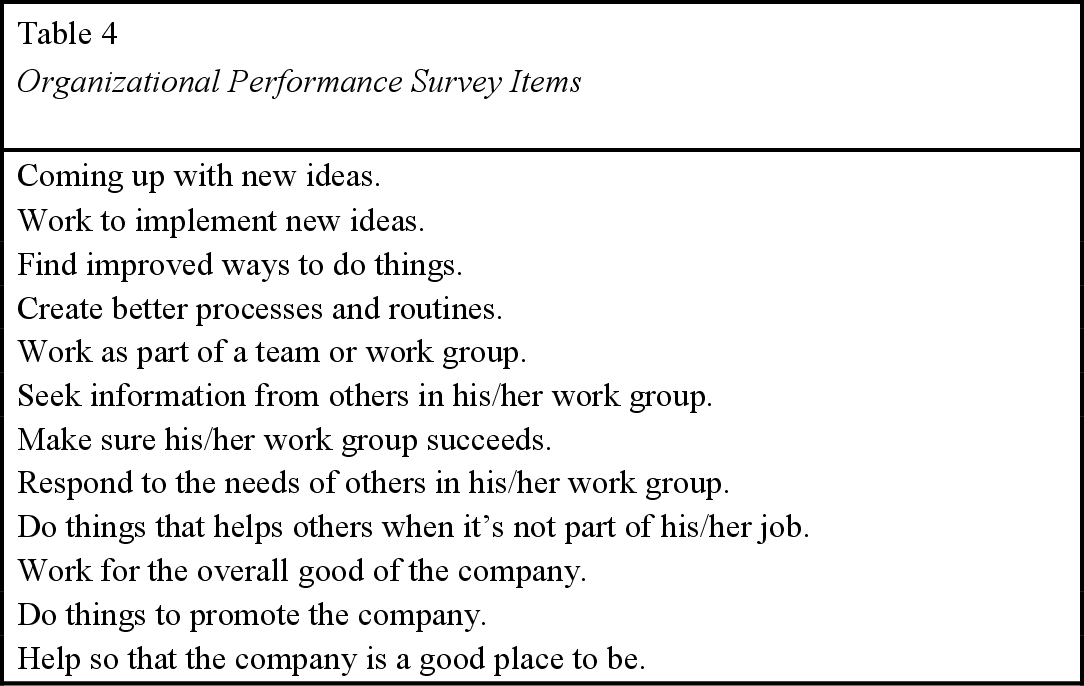 Eat More Chicken And Lead More People Perceived Measures Of Servant Leadership At Chick Fil A Semantic Scholar