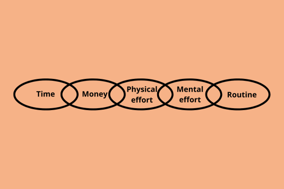 The Ability Chain Diagram