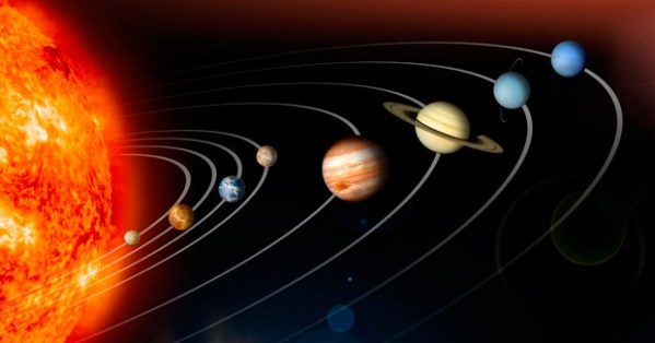 The Nature of Our Solar System Steemit
