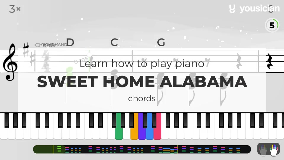 Apr 10, 2012· ukulele chords and tabs for sweet home alabama by lynyrd skynyrd. Learn How To Play Sweet Home Alabama On Ukulele Yousician