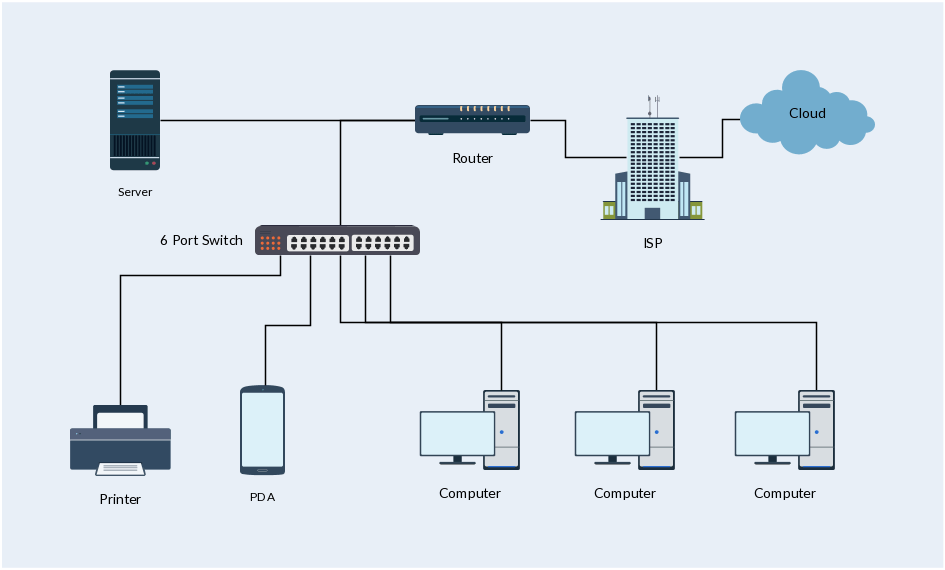 Download edraw and view all templates in editable mode Network Diagram Templates Network Diagram Examples At Creately