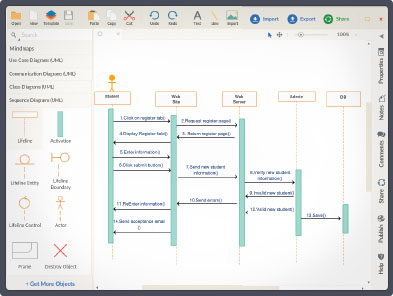 create sequence diagrams online diagram tool - Sequence Diagram Free Tool