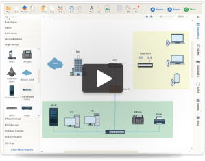 Network Diagram Software to Quickly Draw Network Diagrams Online | Creately
