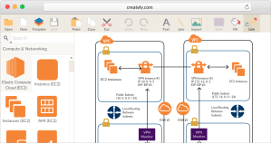Draw AWS Diagrams Online | AWS Architecture Diagram Tool | Creately