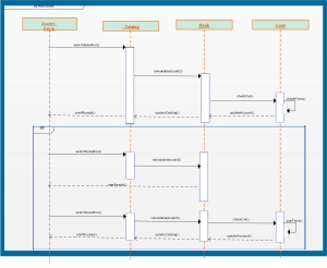 Sequence Diagram Templates to Instantly View Object Interactions  Creately Blog