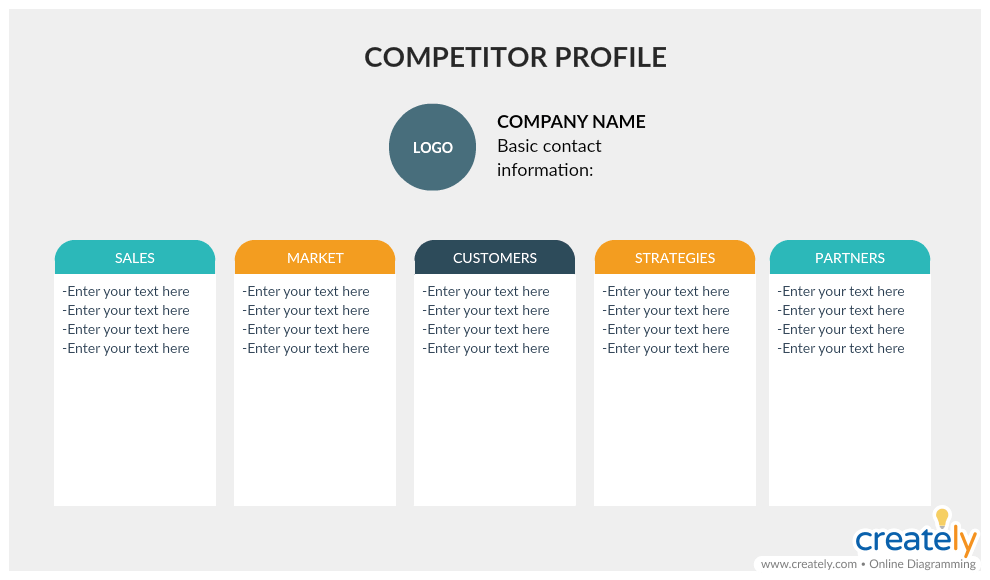 Also, this template can be used by startups and investment companies when preparing information about a new product. Competitive Analysis Charts To Visualize Your Competition