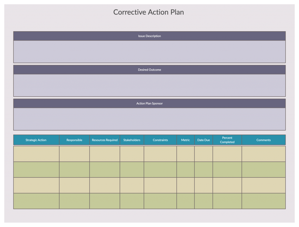 How To Write An Action Plan