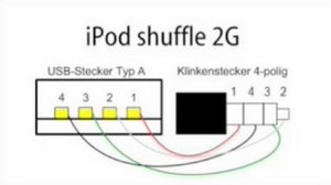SOLVED: usb cable to head phone jack Is it possiable to