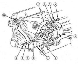 SOLVED: How can I change my alternator belts?  19601966