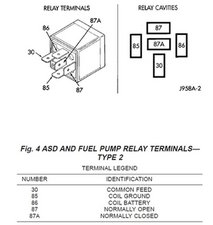 RESUELTO:What and where is the ASD relay  20022008 Dodge Ram  iFixit