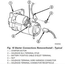 SOLVED: cherokee starter replace how to  19972001 Jeep Cherokee  iFixit