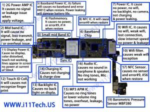 iPhone 7 Logic Board Map  iFixit Repair Guide