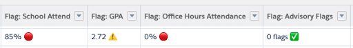 """, Comment j&rsquo;ai résolu cela: Drapeaux d&rsquo;image faciles avec Emoji<span class=""""wtr-time-wrap after-title""""><span class=""""wtr-time-number"""">3</span> minutes de lecture</span>"""