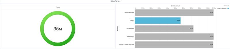 """, Comment j&rsquo;ai résolu ce problème: transformez les données externes en informations exploitables dans Salesforce avec Tableau CRM<span class=""""wtr-time-wrap after-title""""><span class=""""wtr-time-number"""">8</span> minutes de lecture</span>"""
