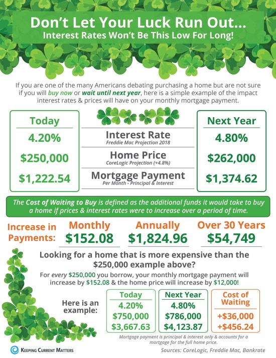 Don't Let Your Luck Run Out [INFOGRAPHIC]   Keeping Current Matters