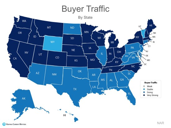 NAR Data Shows Now Is a Great Time to Sell!   Keeping Current Matters
