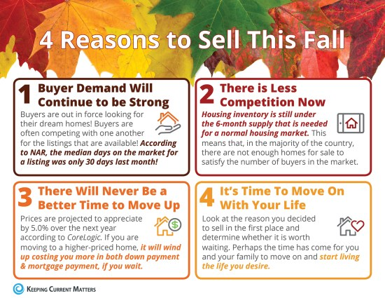 4 Reasons to Sell This Fall [INFOGRAPHIC]   Keeping Current Matters