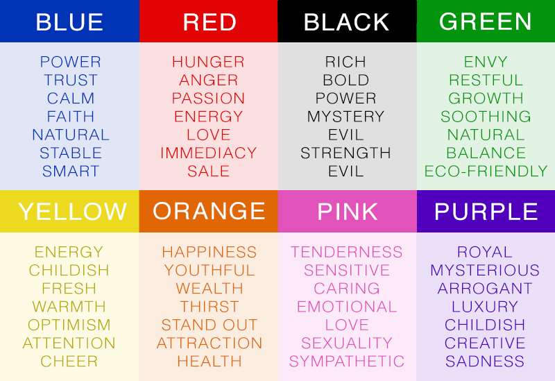 Pics It Means And Mood Color What Ring