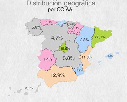 distribucion geografica