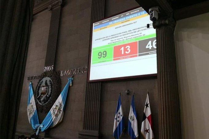 Con 99 votos a favor fue aprobado el decreto 13-2018. (Foto Prensa Libre: Carlos Álvarez)