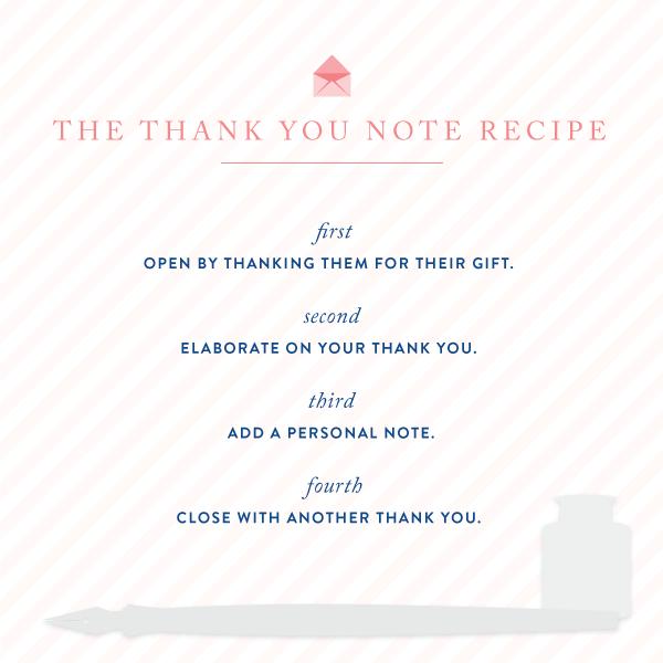 Thank-You-Note-Recipe-B
