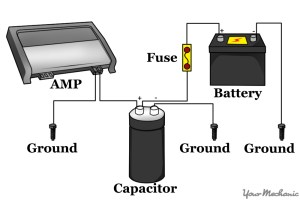 How to Install a Capacitor | YourMechanic Advice