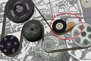 How to Check a Faulty Timing Belt Tensioner | YourMechanic Advice
